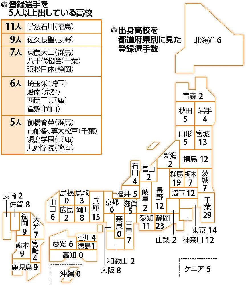 学院 青森 ポータル サイト 大学 中央