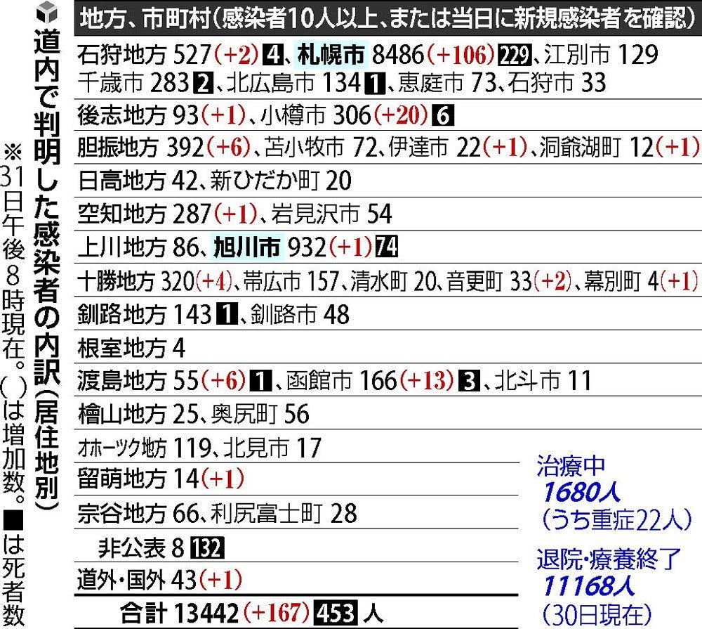 洲 コロナ 徳 病院 福岡 会