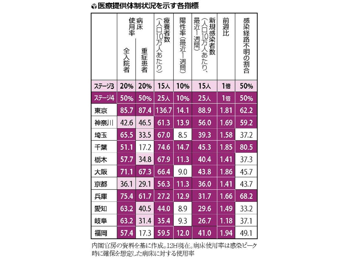新聞 コロナ 記事 読売