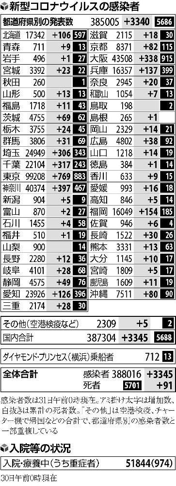 県 変異 種 埼玉