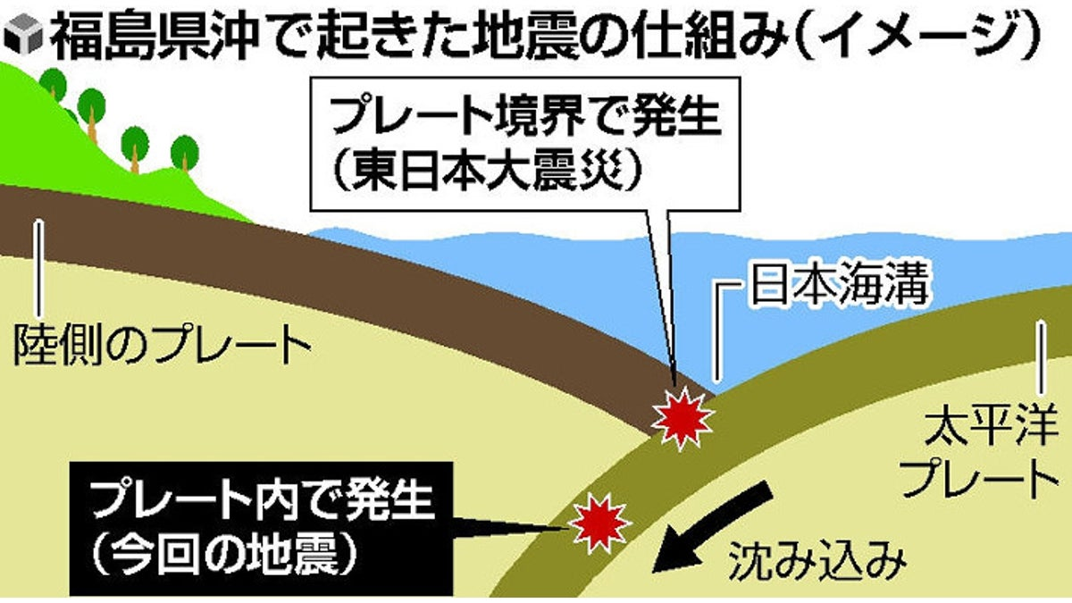 県 地震 福島