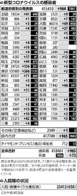 ワード 658 クロス