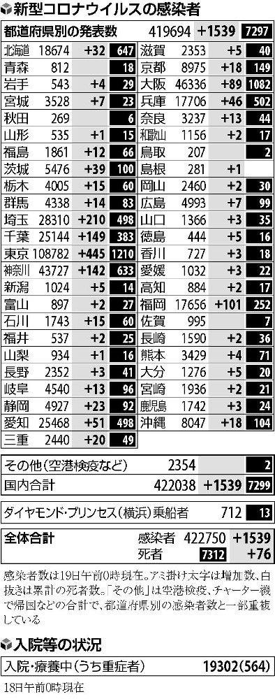 北九州 コロナ 速報 最新