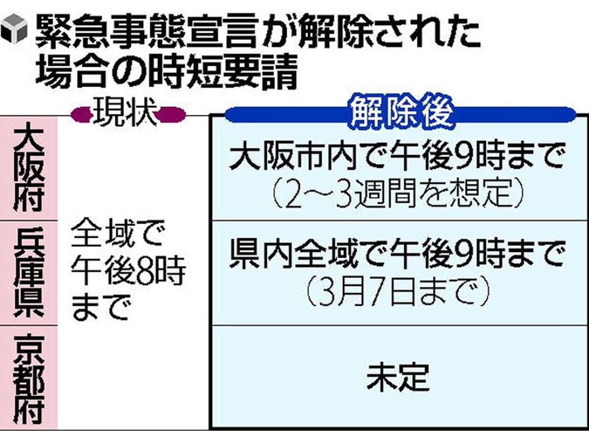 大阪 緊急 事態 宣言 解除 緊急事態宣言、大阪・愛知・福岡など6府県で2月28日解除