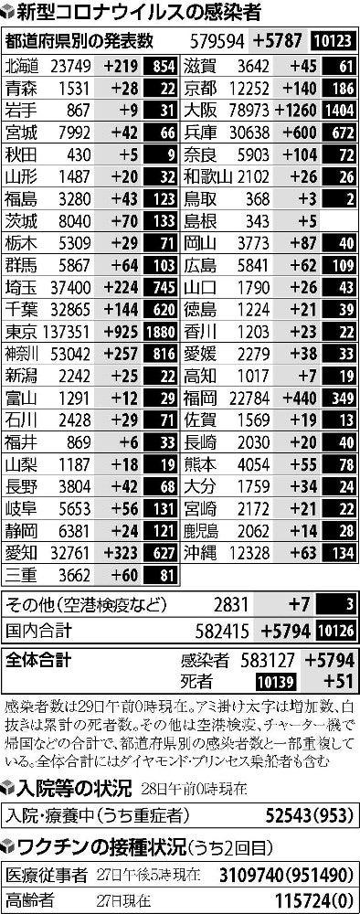 コロナ 感染 福岡 者 ウィルス 福岡市 新型コロナウイルス感染症に関する情報(トップ)