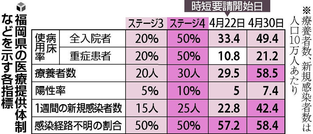 感染 の 福岡 者 県 新型コロナウイルス感染症で影響を受ける事業者向け支援策